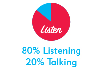 80% Listening, 20% Talking for executives and session leads